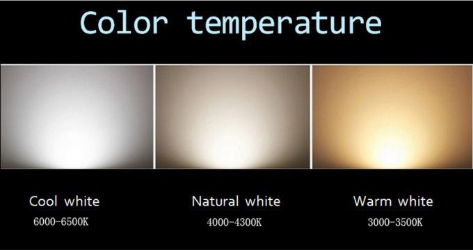 LED panel news & office lighting blog   LED Panel Store ...